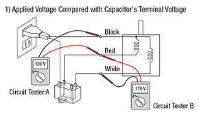 Troubleshooting AC motors: applied voltage compared to capacitor terminal voltage