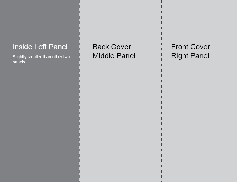 three panel brochure