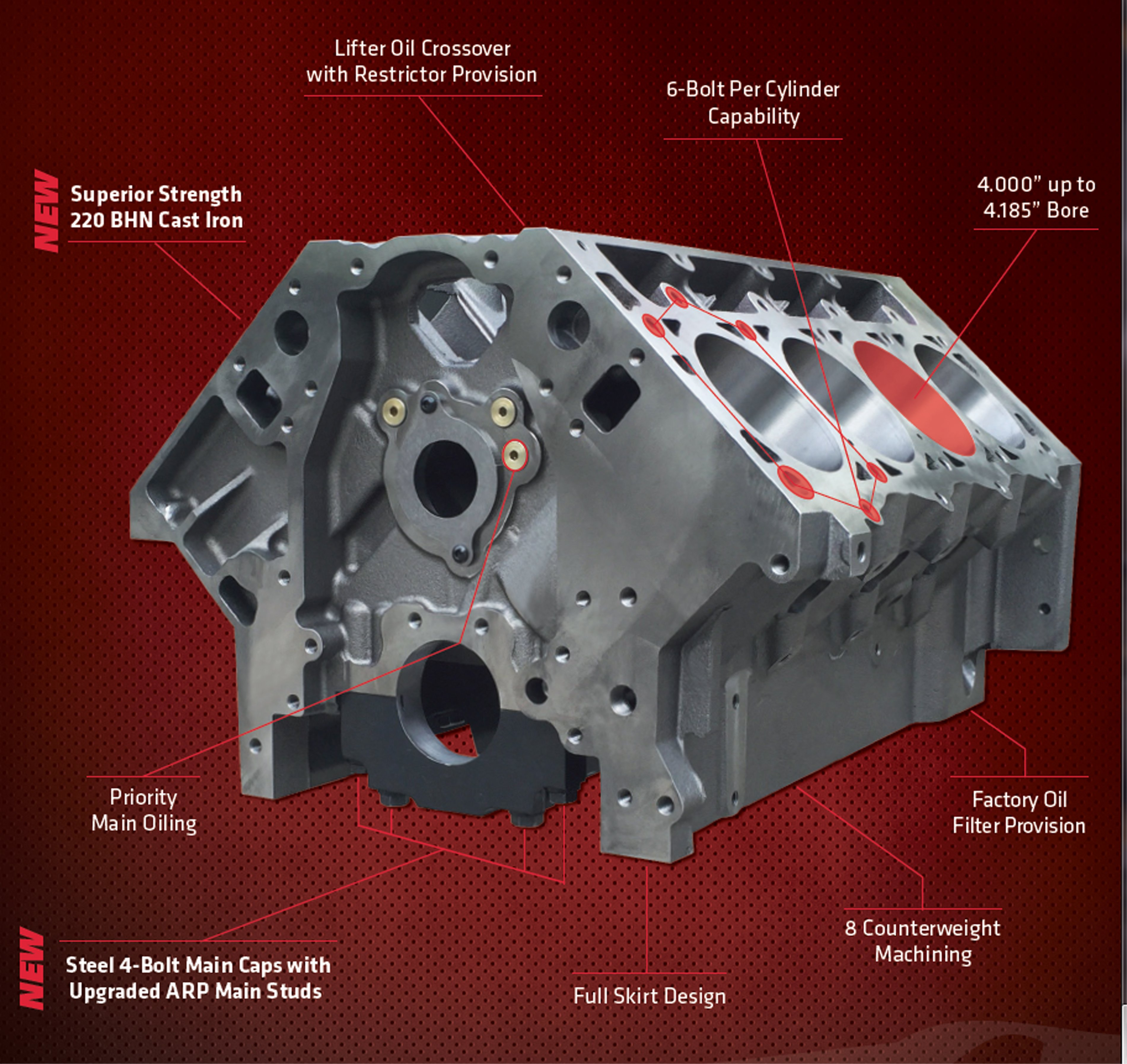 Block Talk: Inside Dart's LS Engine Block Lineup