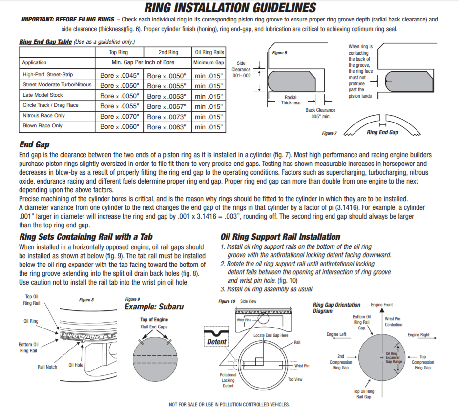 How To Install Motorcycle And Atv Piston Rings