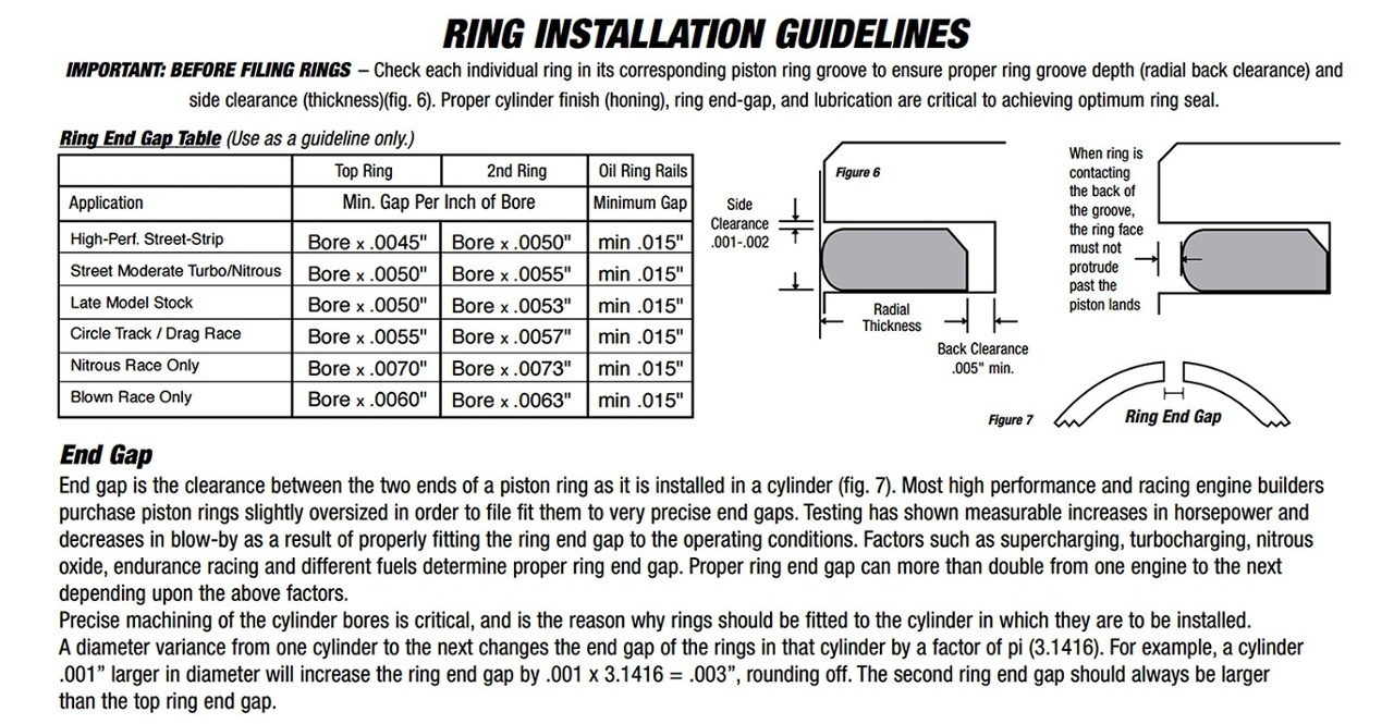 Everything You Wanted to Know about Piston Ring Grooves