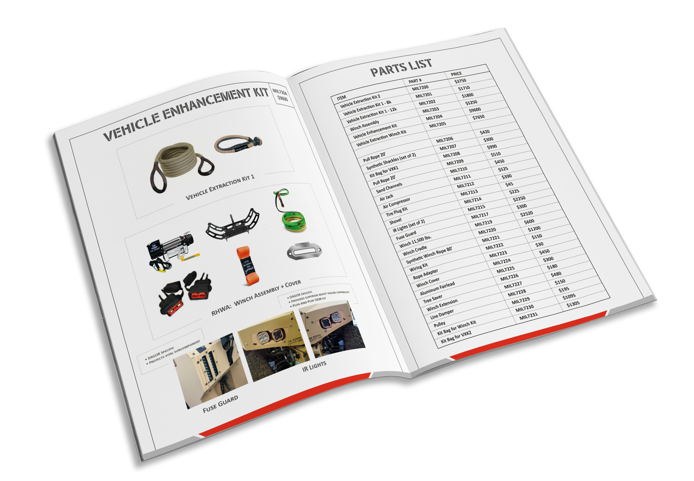 multipage catalog booklet inside spread