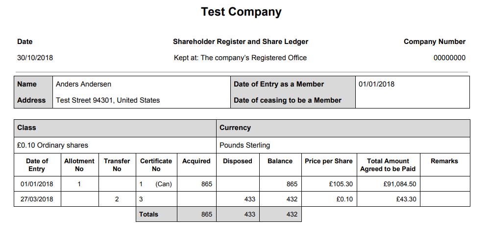 Your Shareholder Register On Capdesk Template