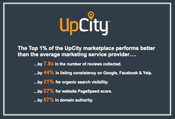 UpCity Excellence Summary Statistics