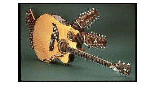 quelle guitare choisir pour débuter