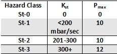 ST Dust Classes.jpg