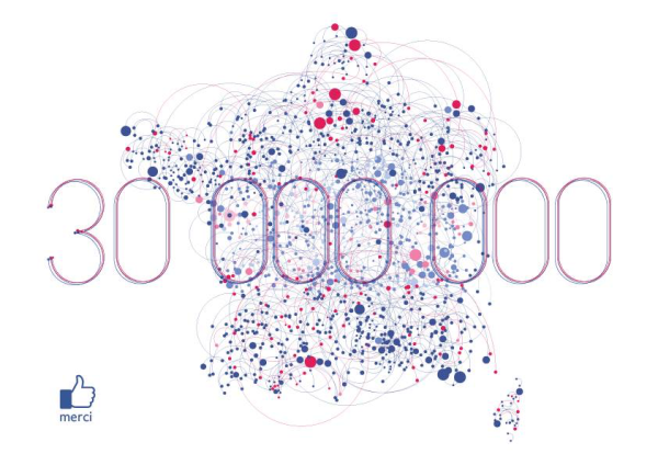 statistic facebook france