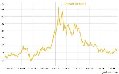 silver_July2016.jpg