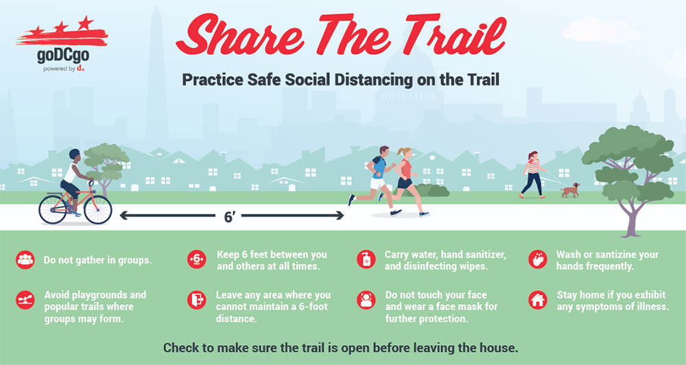 Thumbnail for Safety First: Social Distancing on DC Trails