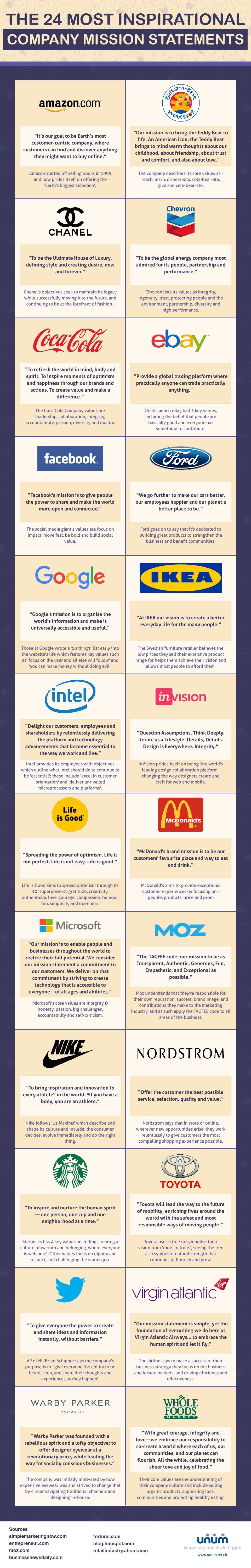 The 24 Most Inspirational Company Mission Statements