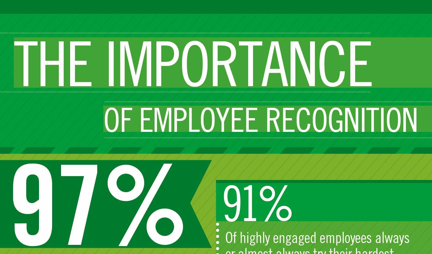 the importance of employee job satisfaction Importance of employee satisfaction survey may 22, 2013 07:13 by administrator many companies use employee satisfaction survey to determine how employees feel about their company's leadership, general work environment, training, and co-workers.