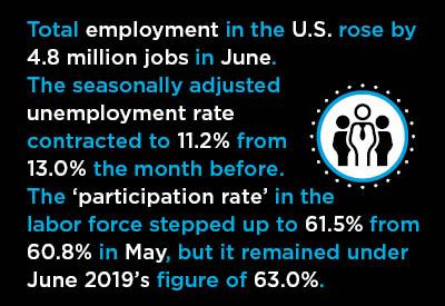 U.S. July Jobs Report Graphic