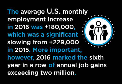 2017-01-06-US-Labor-Graphic