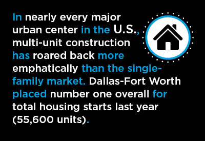 2017-02-09-US-Housing-Starts-Graphic
