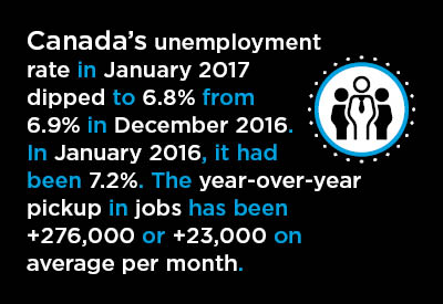 2017-02-10-Canada-Labor-Graphic