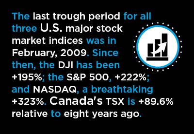 2017-03-07-Stock-Markets-Graphic