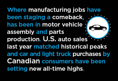 2017-04-19-US-Canada-Manufacturing-Jobs-Graphic
