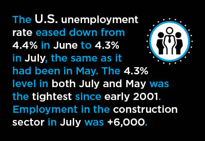 2017-08-08-US-Labor-Graphic