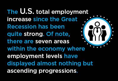 2017-09-13-US-Jobs-Graphic