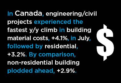 2017-10-05-Canada-IPPI-Graphic