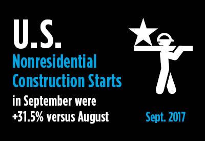 201710-12-US-Nonresidential-Construction-Starts-September-2017