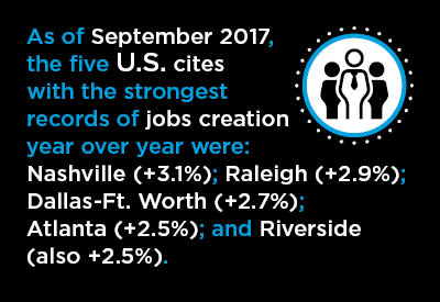 2017-11-08-US-City-Labor-Graphic