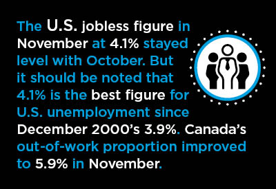 2017-12-08-US-Labor-Graphic