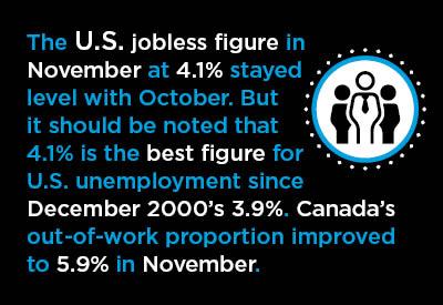 2017-12-08-US-Labor-Graphic