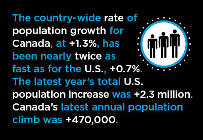 2018-01-08-Population-Growth-Graphic