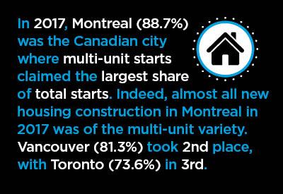 2018-01-31-Canada-Housing-Starts-Graphic