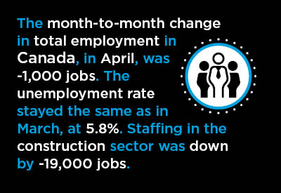Canada's Labour Market in April Graphic