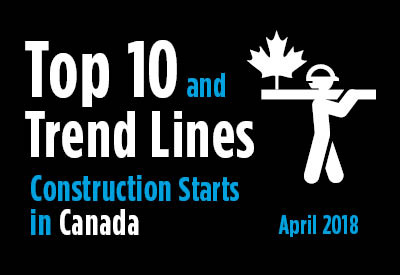 Top 10 largest construction project starts in Canada and Trend Graph - April 2018