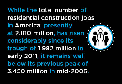 Uneven Recovery in U.S. Construction Jobs, Residential versus Nonresidential Graphic