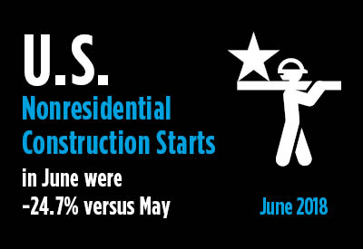2018-07-11-US-Nonresidential-Construction-Starts-June-2018