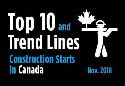 Top 10 largest construction project starts in Canada and Trend Graph - November 2018