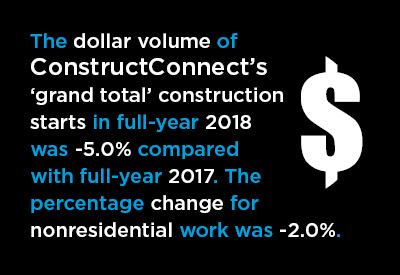 U.S. 2018 Large Project Starts by Type of Structure Graphic