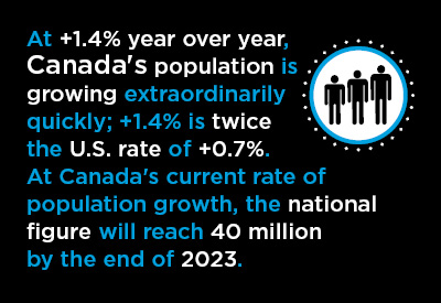 Canada's Extraordinarily Fast Population Growth Graphic