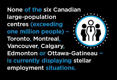 Canada's City Labour Markets Graphic