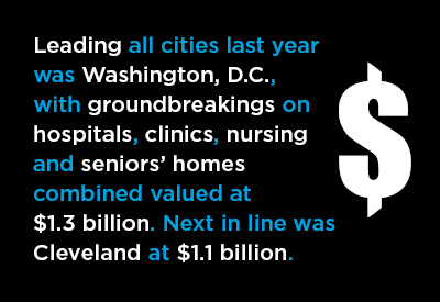 Top 25 U.S. Cities for Medical Facility Construction Starts Graphic