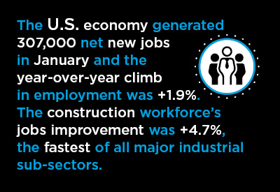12 Mid-February Economic Nuggets Graphic