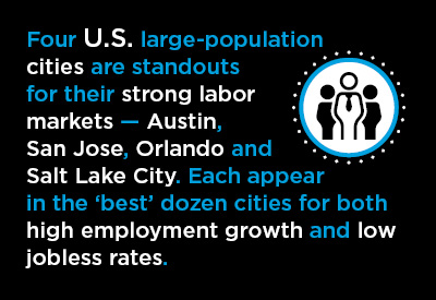 U.S. City Labor Markets Graphic