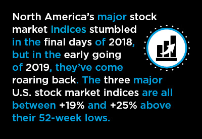 Stock Markets Bounce Back – Broad Implications for Construction Graphic