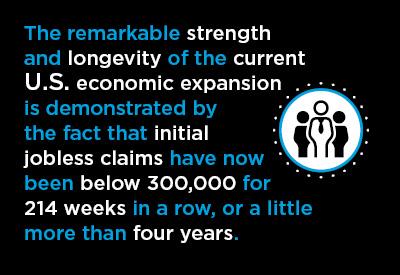 Mid-April Economic Nuggets Graphic