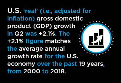 Fault Lines in Latest U.S. GDP Figures Graphic