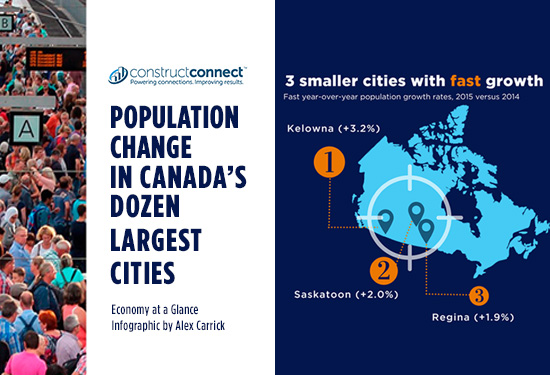 infographic01-linkedin-population