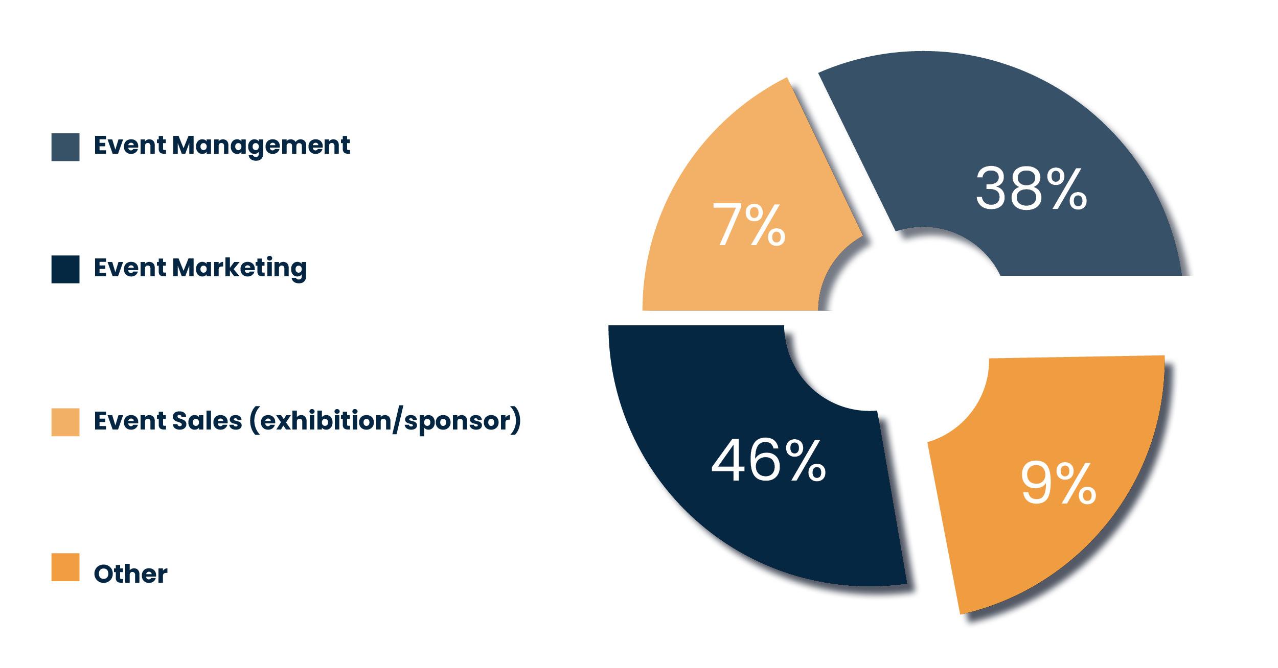 survey-images-facebook-linkedin