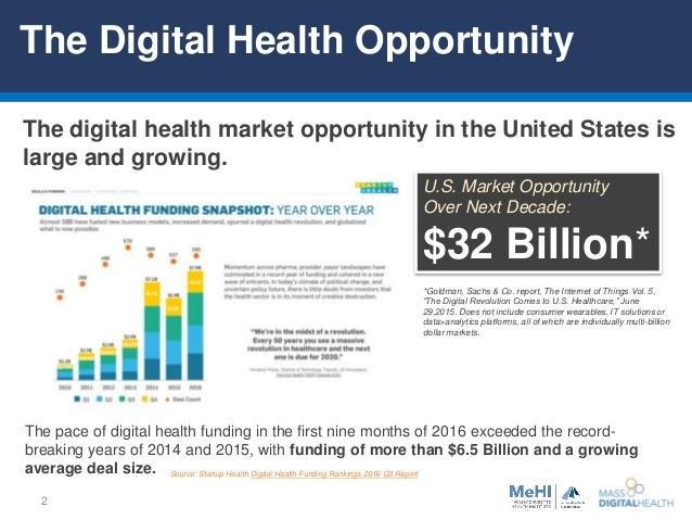 Digital_Health_Opportunity
