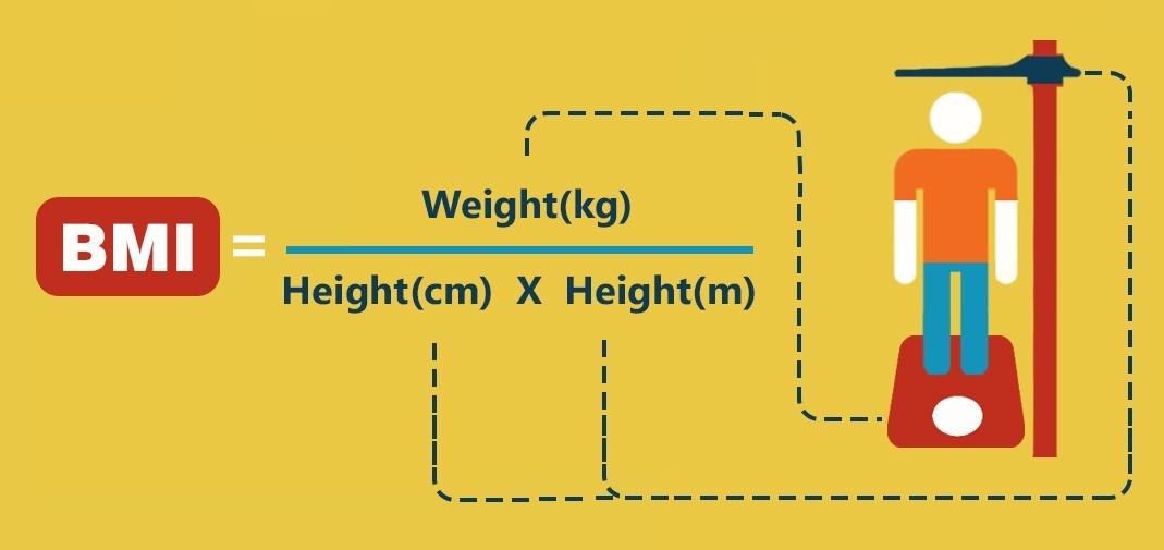 bariatric surgery body mass index calculation