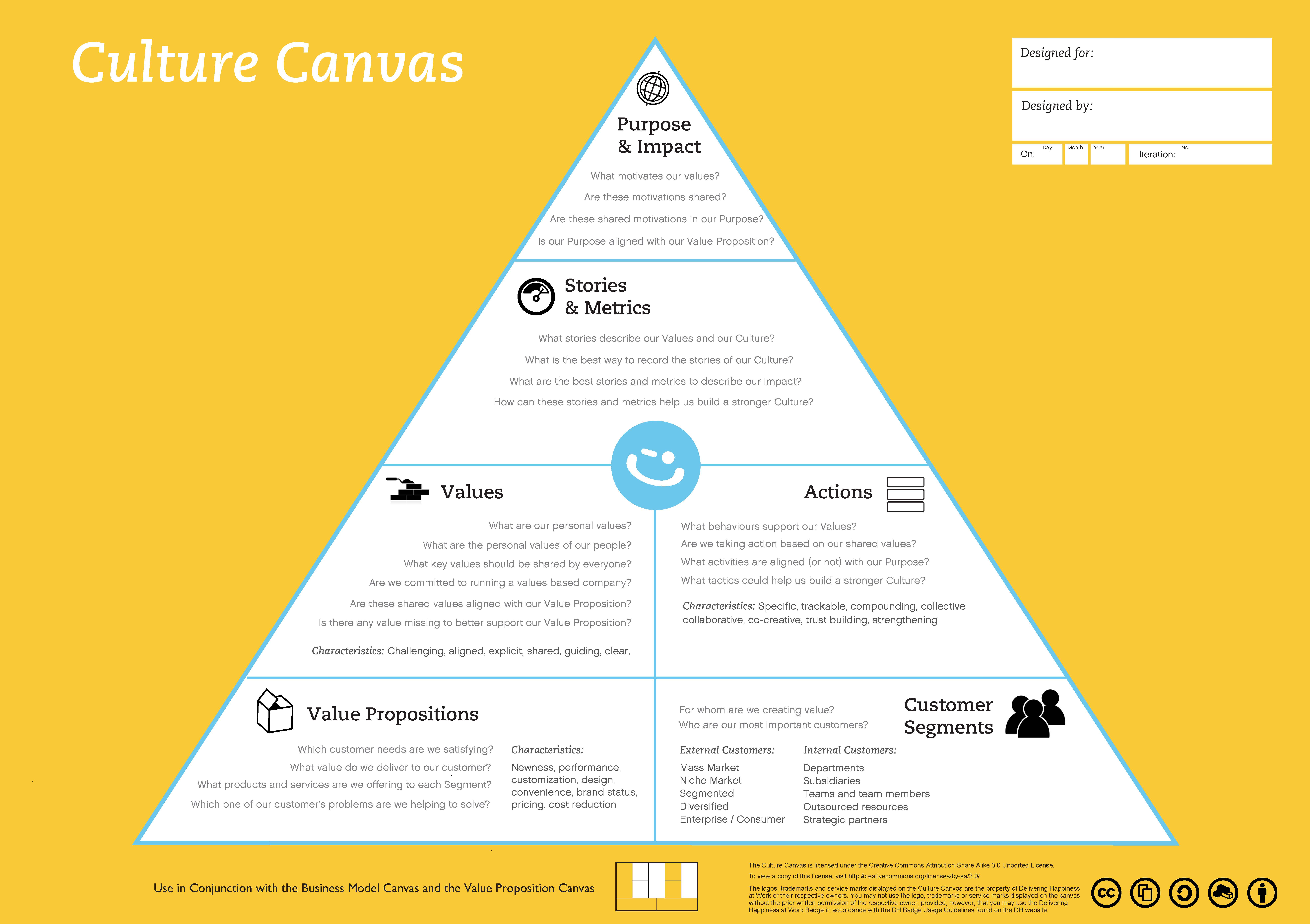 How to create a wow customer experience culturecanvasdhp malvernweather Images
