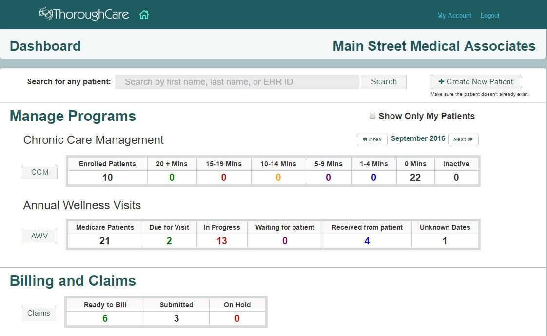 Chronic Care Management Software CCM Software - Chronic care management template